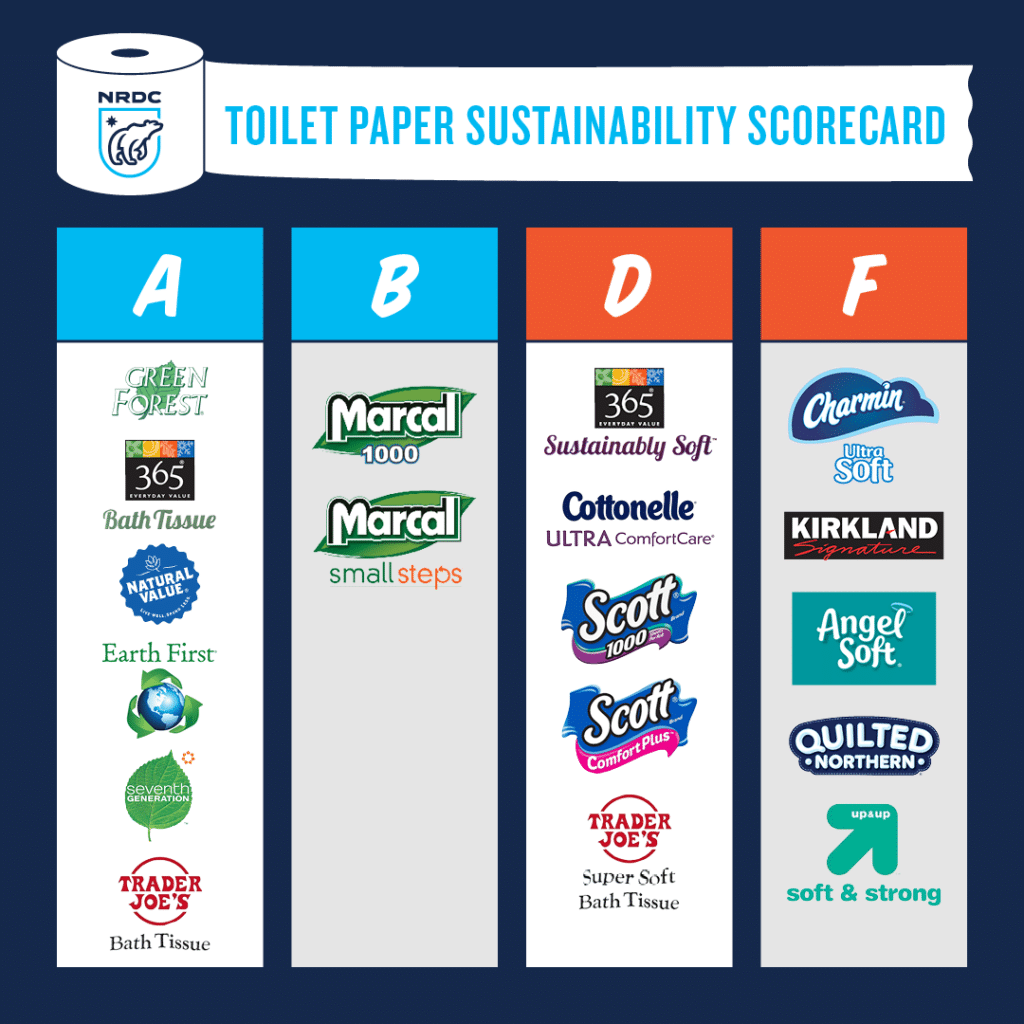 toilet paper brands bad for environment